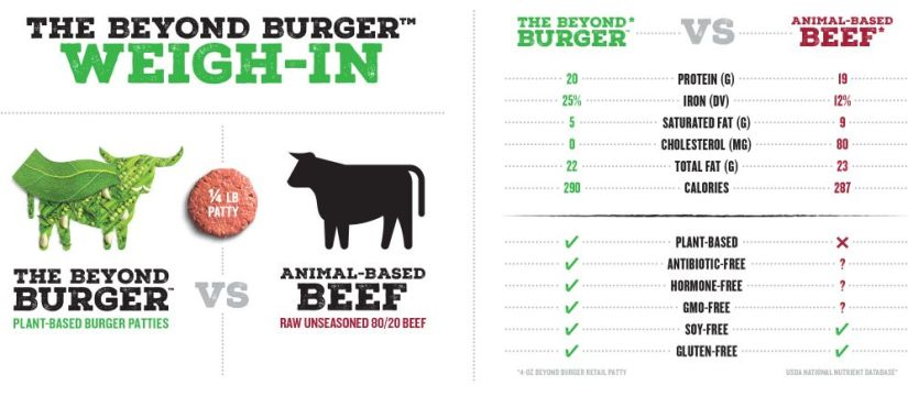 Beyond vs Beef.jpg