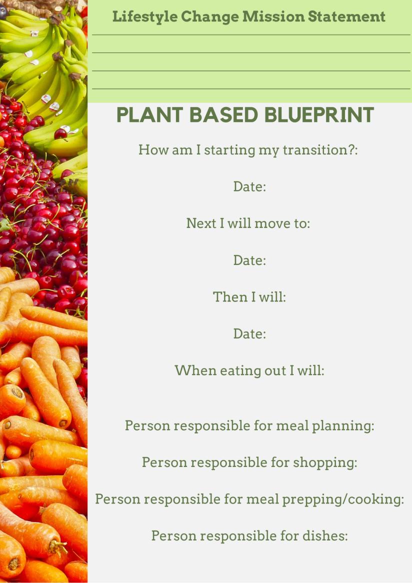 Plant based blueprint.png